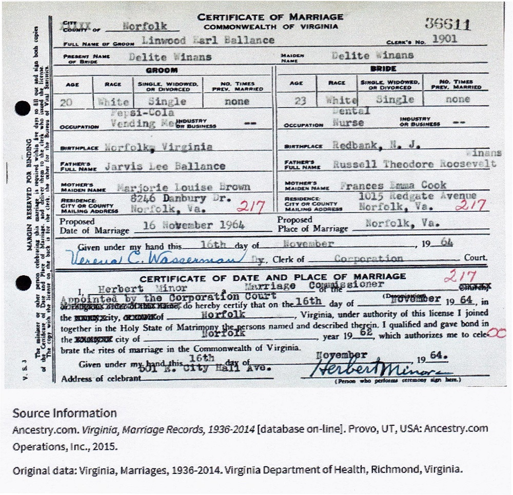 Delite Winans and Linwood Ballance Marriage Certificate