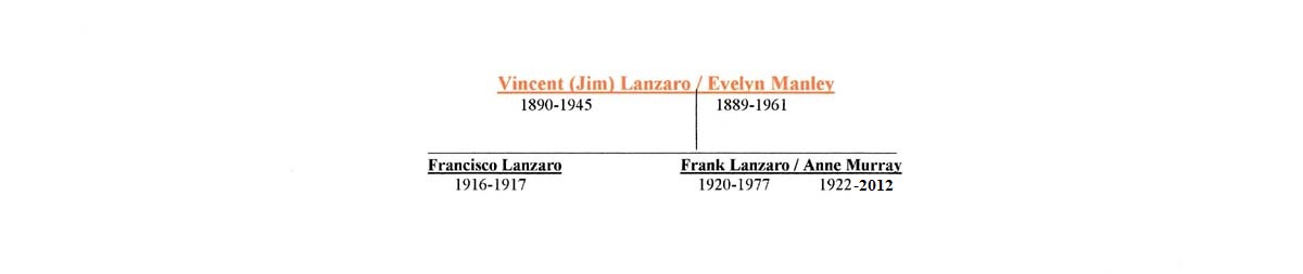 Francesco Lanzara Descendant Chart 5